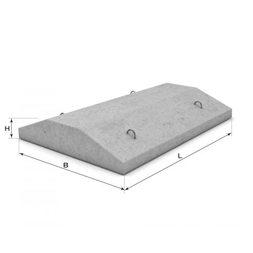 Блоки ленточного фундамента ФЛ